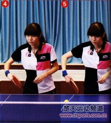 乒乓球横拍技术图解_乒乓球横拍握拍图解
