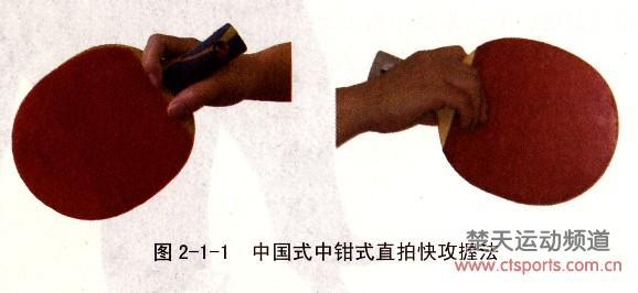 乒乓球握拍法:中钳式直拍快攻握法
