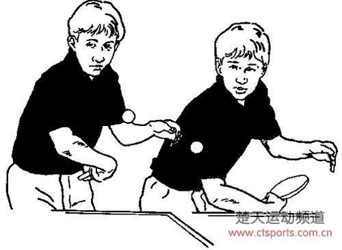乒乓球技术:乒乓球横拍反手攻球技术