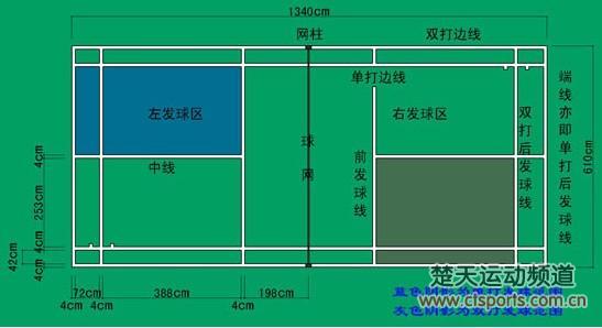 羽毛球场地标准尺寸 标准场地画法尺寸图解 图